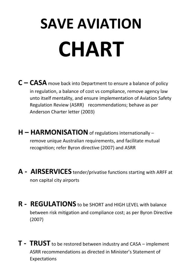 Trust restoration checklist | Pro Aviation